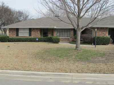 Single Family Home Contingent-Take Backups: 1116 Melody Drive