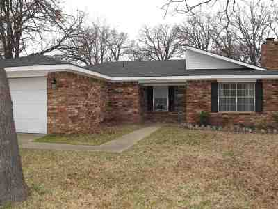 Ardmore Single Family Home Pending W/Contingencies: 668 Durango
