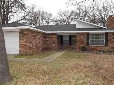 Single Family Home Pending W/Contingencies: 668 Durango