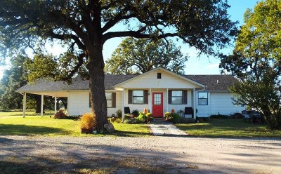 Ardmore OK Residential Acreage For Sale: $269,500