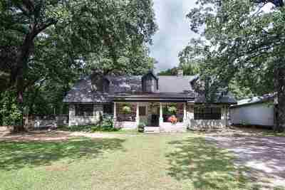 Ardmore Single Family Home For Sale: 1079 Mary Niblack Road