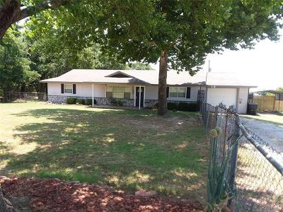 Single Family Home For Sale: 20455 County Road 1600 Road