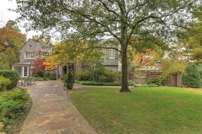 Tulsa Single Family Home For Sale: 2121 E 26th Place