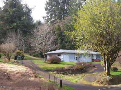 Single Family Home Pending - Contingencies: 591 Olalla Rd