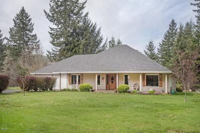 Single Family Home Pending - Contingencies: 412 N Alder Ct