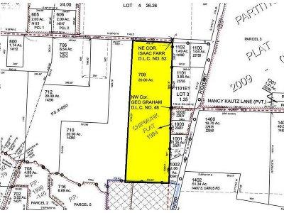 Oregon City, Beavercreek Farm & Ranch For Sale: S Mueller Rd