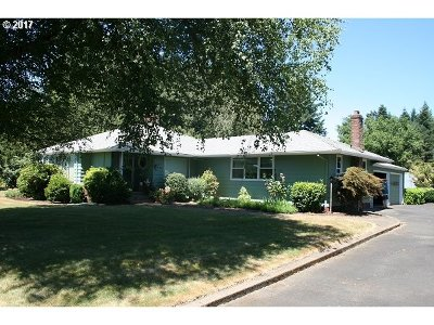 Sherwood, King City Farm & Ranch Pending: 18107 SW Edy Rd