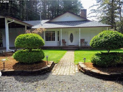 Winston Single Family Home For Sale: 1302 Kent Creek Rd