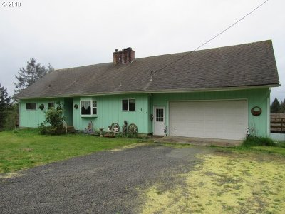 Cowlitz County Single Family Home For Sale: 695 Ogden Rd