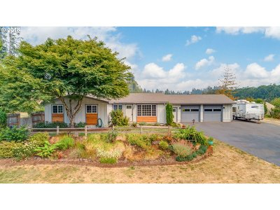 Oregon City Single Family Home Bumpable Buyer: 15855 S Holcomb Blvd