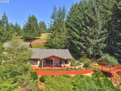 Banks Single Family Home For Sale: 44755 NW Elk Mountain Rd