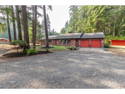 Oregon City Single Family Home Bumpable Buyer: 16181 S Eaden Rd