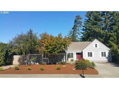 Florence Single Family Home Pending: 2235 23rd St
