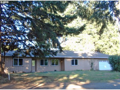Brookings Single Family Home For Sale: 17310 N Passley Rd