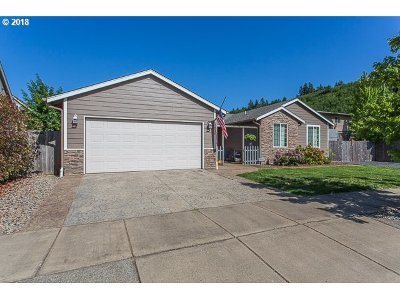 Sweet Home Single Family Home Pending: 737 27th Ave