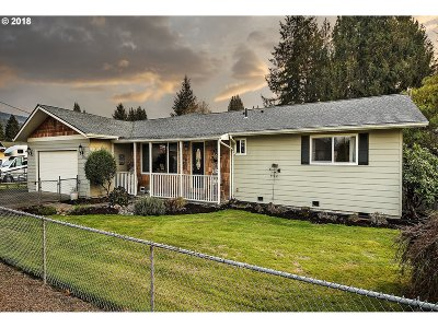 Cowlitz County Single Family Home For Sale: 403 Balcer St