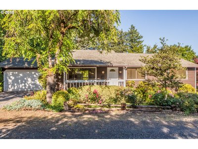 Single Family Home For Sale: 2044 SE 75th Ave