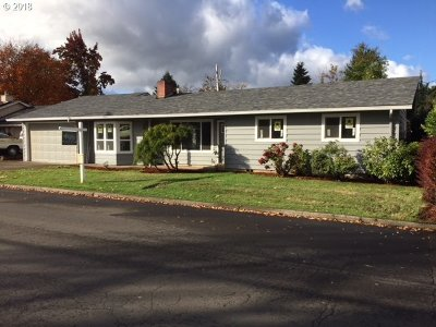 Single Family Home For Sale: 485 S 20th Ave
