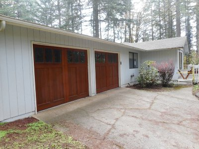Salem Single Family Home For Sale: 3396 Fir Tree Dr