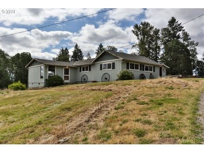 Canby Single Family Home Pending: 11918 S Emerson Rd