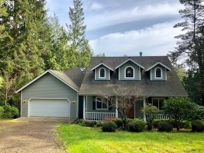 Florence Single Family Home Pending: 4979 Lake Dr