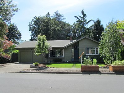Springfield Single Family Home For Sale: 548 71st St