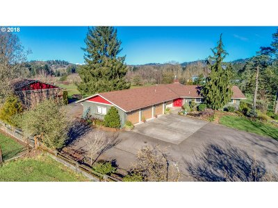 Single Family Home For Sale: 16449 SE Baxter Rd