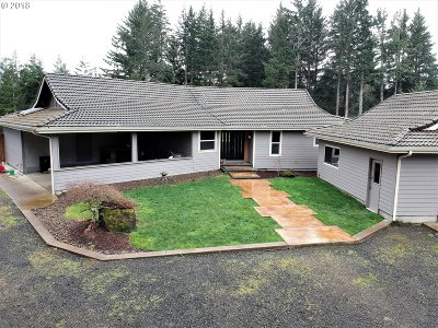 Florence Single Family Home For Sale: 5240 Berry Ln