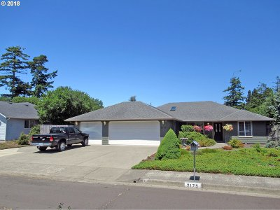 Florence Single Family Home Pending: 2175 23rd St
