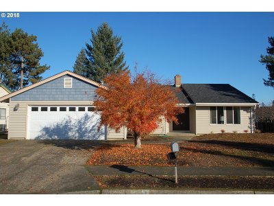 Single Family Home Pending: 20635 NW Highland Ct
