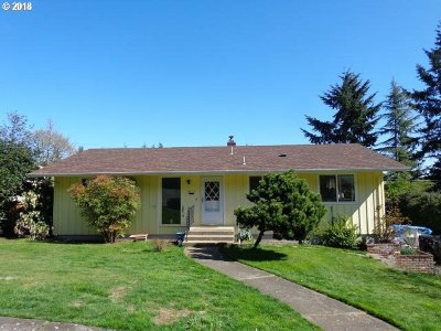 Eugene Single Family Home For Sale: 2115 W 28th Ave