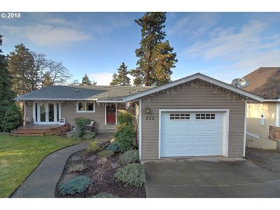 Single Family Home For Sale: 522 W 22nd St