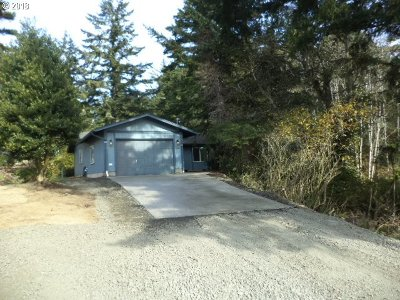 Florence Single Family Home For Sale: 689 Rhododendron Dr