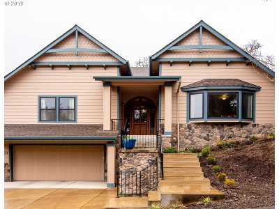 Single Family Home For Sale: 4231 Wendell Ln