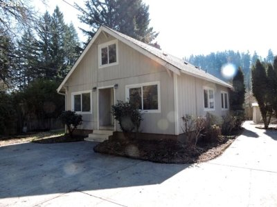 Single Family Home For Sale: 15538 SE Powell Blvd