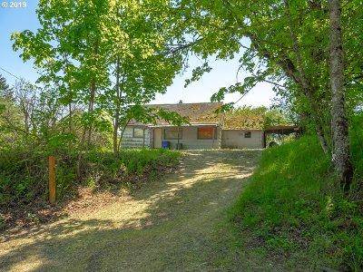 Portland Single Family Home For Sale: 12615 NW Skyline Blvd