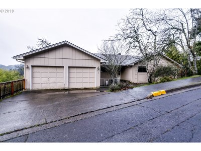 Single Family Home For Sale: 3740 Emerald St