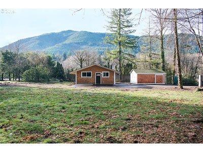 Sandy Single Family Home For Sale: 20220 E Sunrae Dr