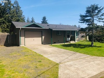 Florence Single Family Home Pending: 2032 Willow St