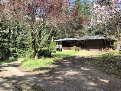 Estacada Single Family Home For Sale: 31454 SE Independence Ave