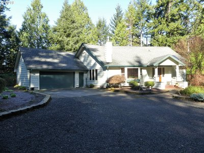 Florence Single Family Home Pending: 5525 Huckleberry Ln