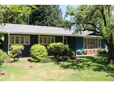 Eugene Single Family Home For Sale: 133 Hardy Ave