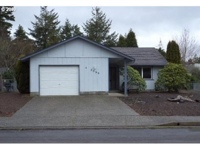 Single Family Home Pending: 2069 40th St