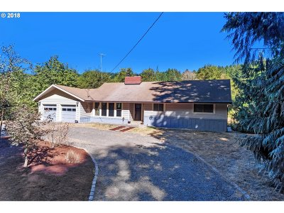Single Family Home For Sale: 14190 NW Jack Rd