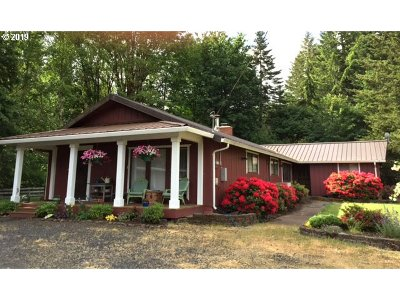 Sheridan Single Family Home For Sale: 21710 Gooseneck Rd