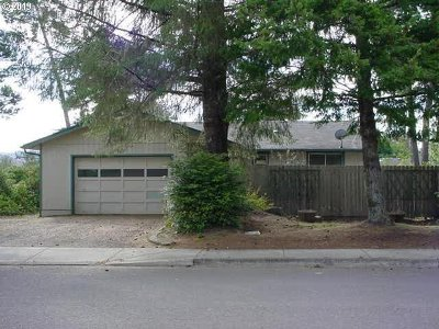 Florence Single Family Home Pending: 1690 22nd St