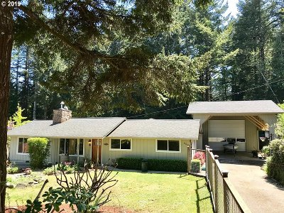 Florence Single Family Home For Sale: 5222 Hilltop Dr