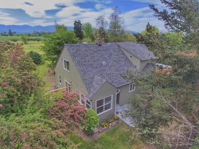 Single Family Home For Sale: 1112 Oak Grove Road
