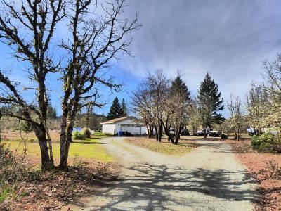 Single Family Home Pending: 5524 Rockydale Road