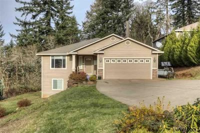 Turner Single Family Home Active Under Contract: 7151 Eastwood Dr